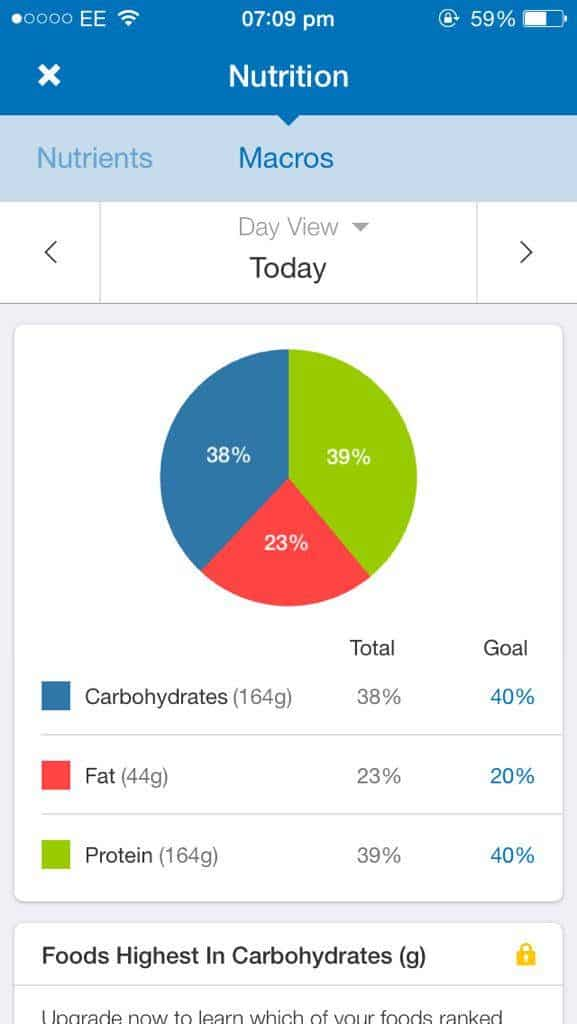 MyFitness Pal Macro Dashboard