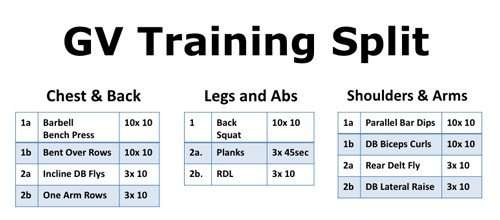 Volume Training Example Schedule
